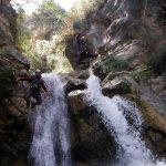 Canyon Maglia Guide